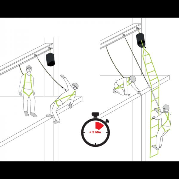 Räddningsstege med räddningspaln situationsbild