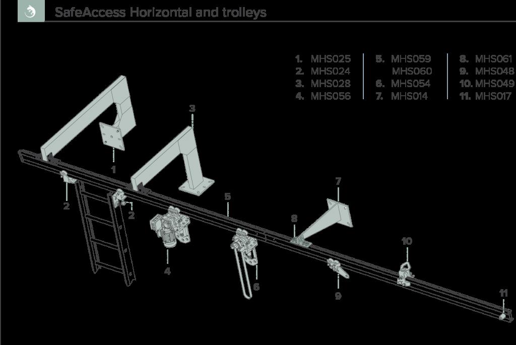 SafeAccess fallskydd skensystem olika delar
